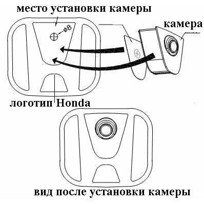 Фронтальная камера Toyota — Камеры заднего вида